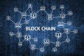 13 äußerst spannende Blockchain-Startups