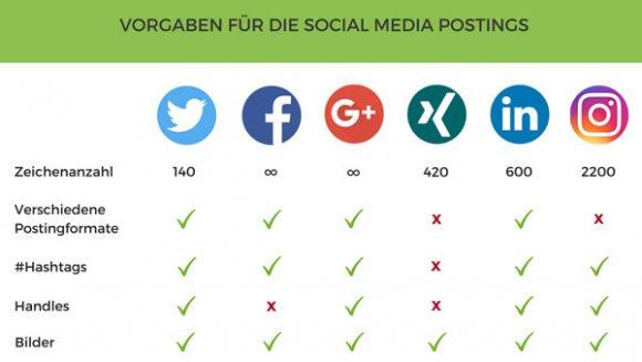 individuelle-merkmale-social-media