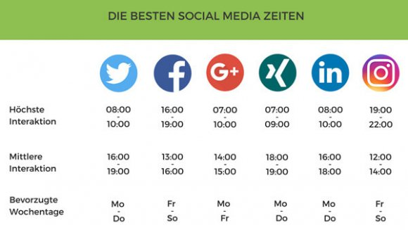 social-media-zeiten