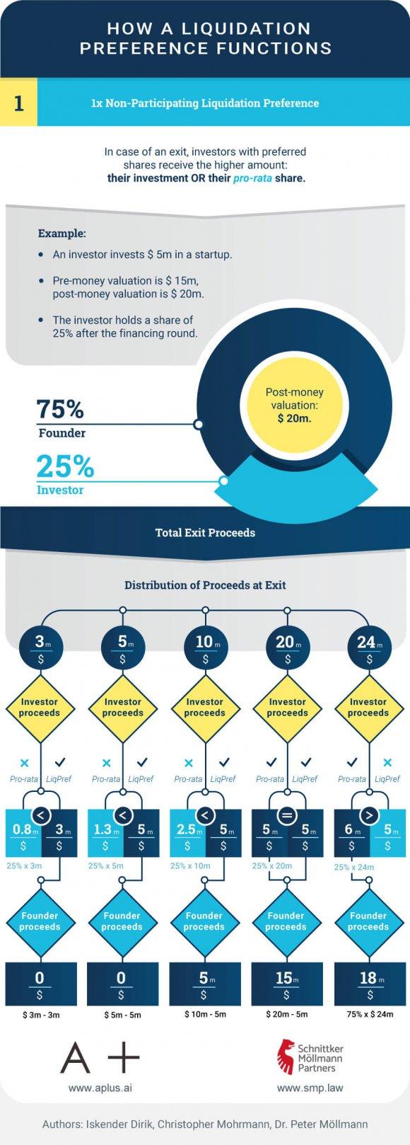 BVP_Infografik_Seite2_final
