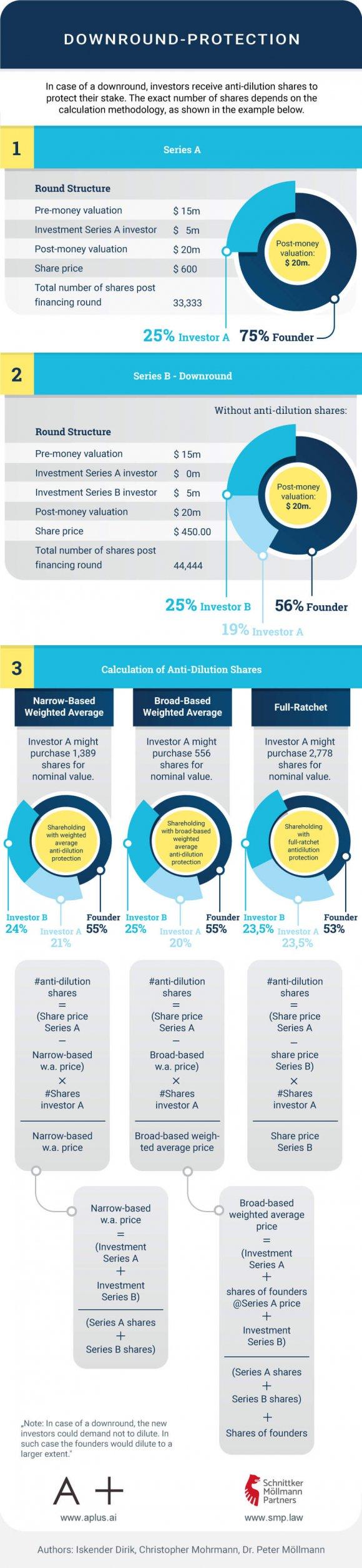 BVP_Infografik_Seite4_final