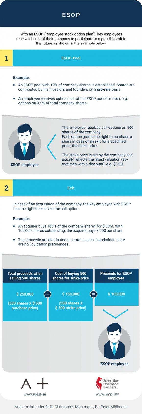 BVP_Infografik_Seite5_final