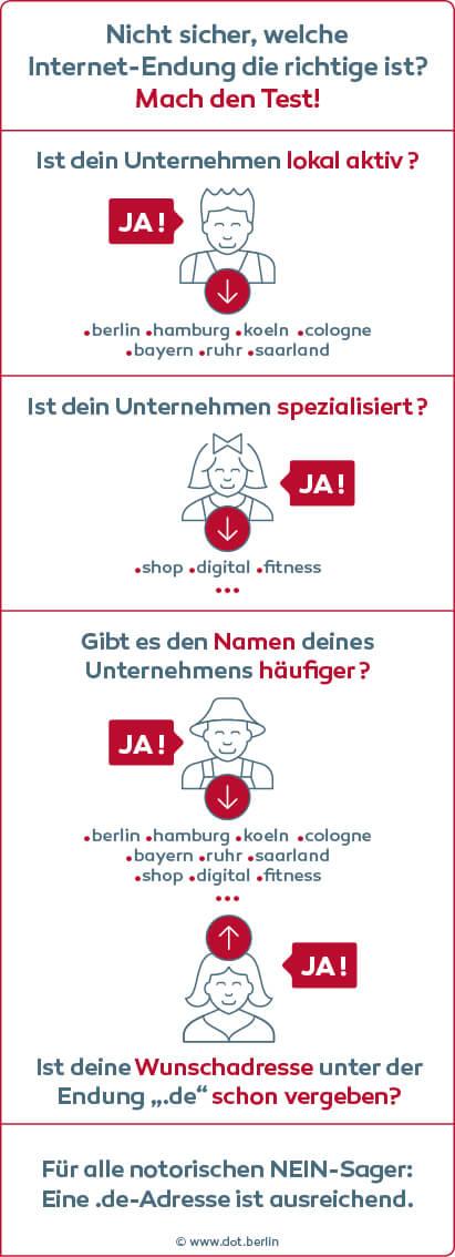 Grafik 3_Deutsche Startups